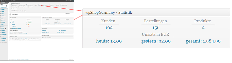 wpSG-Statistik im WordPress Dashboard
